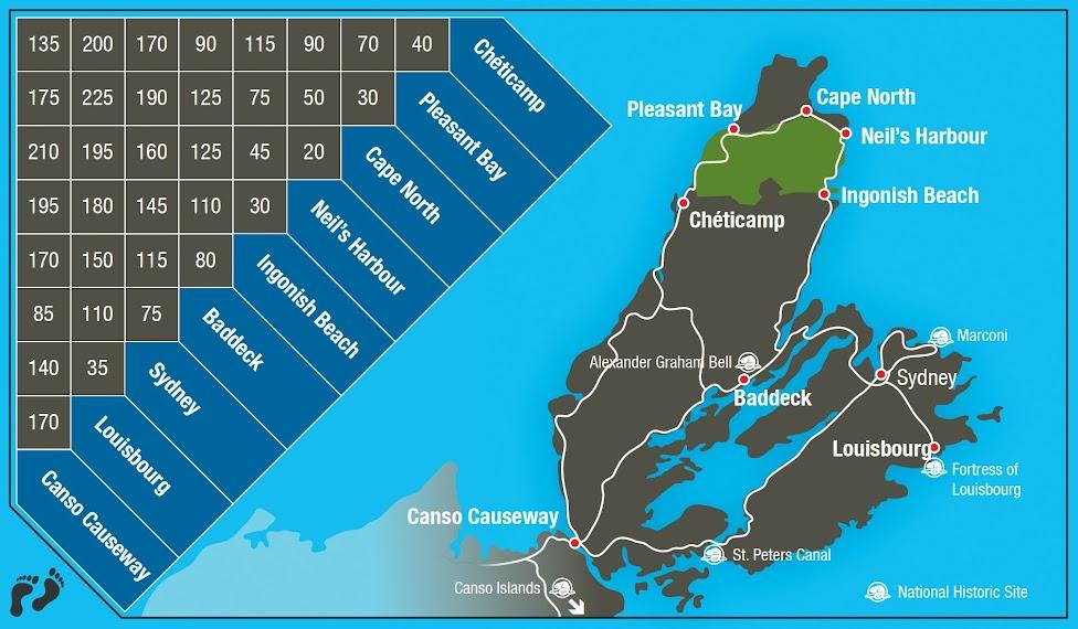 Cape Breton, odległości