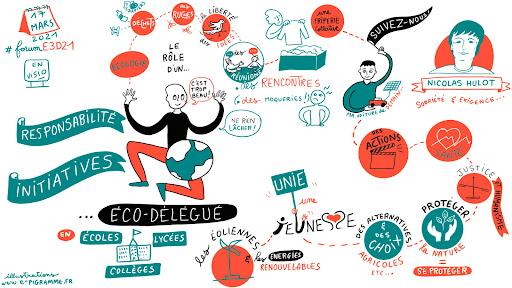 Sketchnotes sur Ipad /Nicolas Hulot
