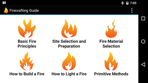 Guide to Fire Crafting