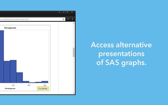 SAS Graphics Accelerator