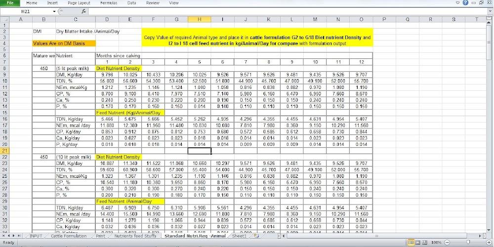 Beef Ration Formulation Software