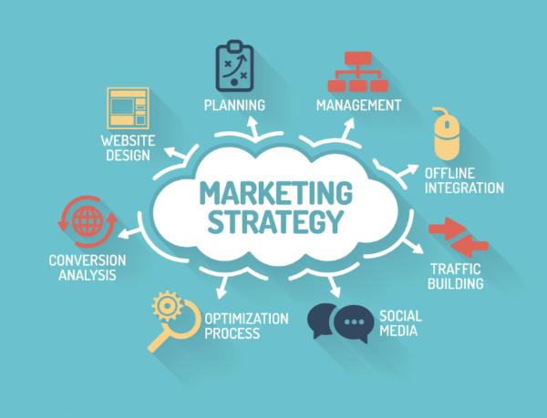 Marketing Strategy là chiến dịch được nhiều doanh nghiệp lựa chọn