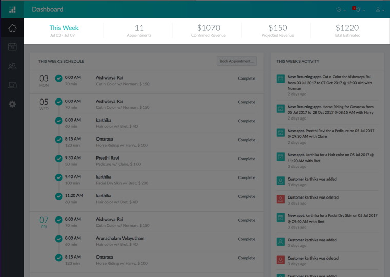 Setmore_Dashboard_Stats