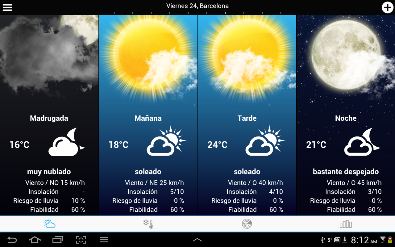 Weather for Spain - screenshot