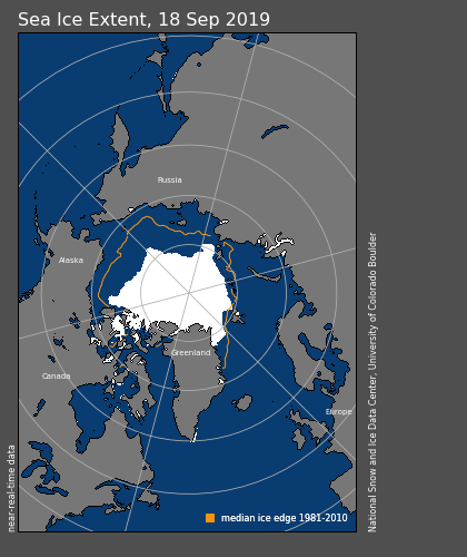 Arctic sea ice extent on 18 September 2019 (white shading). The orange line shows the 1981-2010 average extent for that day. Credit: NSIDC