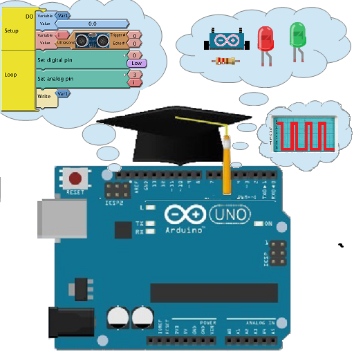 ProfTechno Arduino simulator 2 40 Apk Download - processing