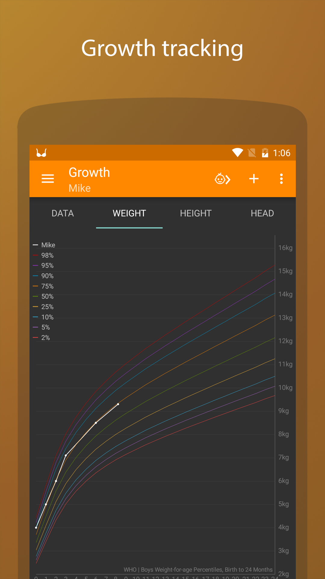 Baby Daybook - daily tracker screenshot #6
