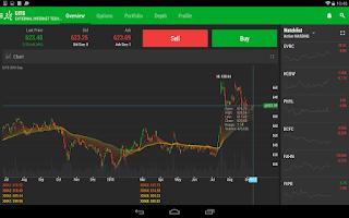 Screenshot of thinkorswim Mobile