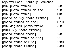 photo frames buying keywords