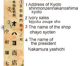 Photo: Translation of Kanji characters found on back of Ohayo card.  Many thanks to Kojiro Ban. Nakamura Ohayo in Kyoto