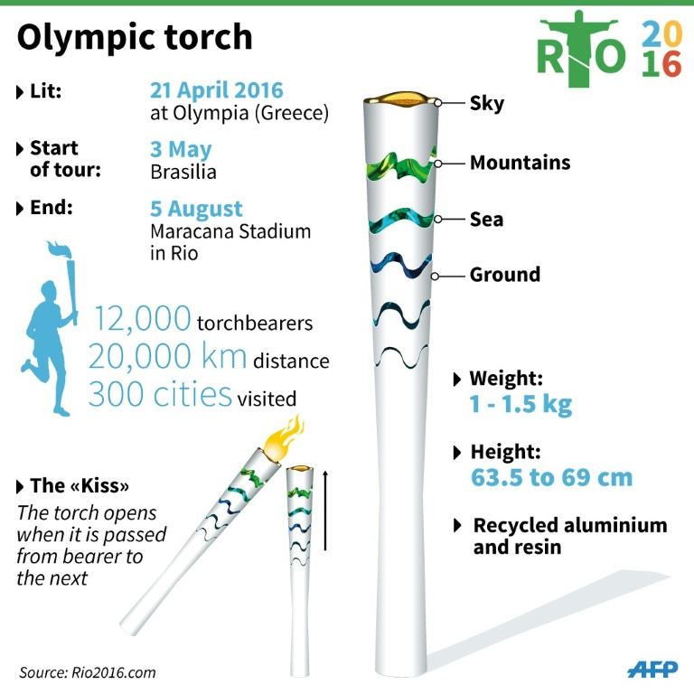 olympic-games-2016-the-data.jpg