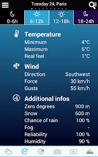 Weather for Belgium + World - náhled
