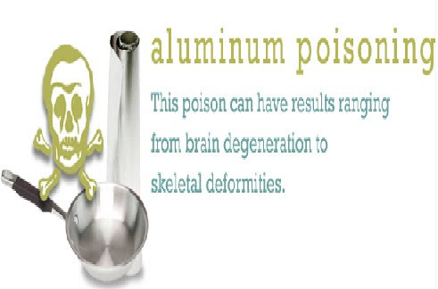 Guild Wants Tests For Aluminum In Air, Water And Soil After Finding Anomalous High Levels