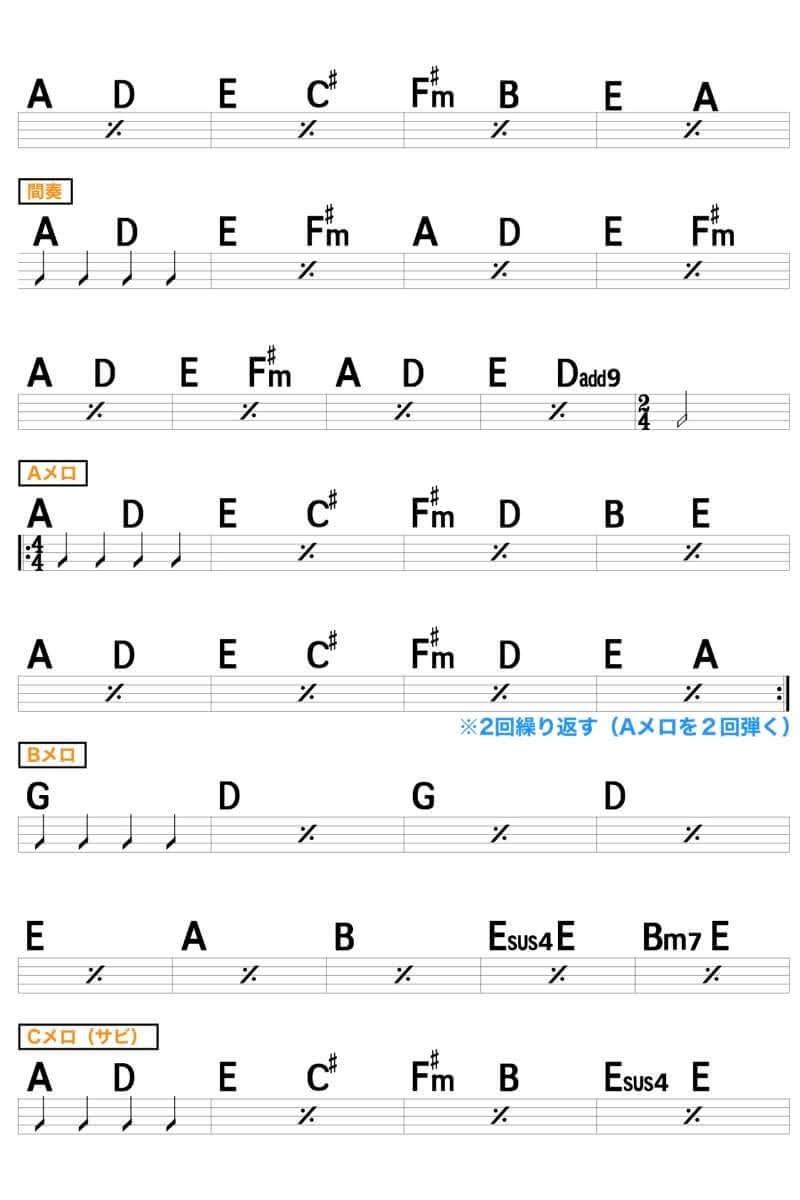 【練習用コード楽譜】 SMAP「世界に一つだけの花」/ギター初心者(入門者)向け簡単スコアの楽譜2