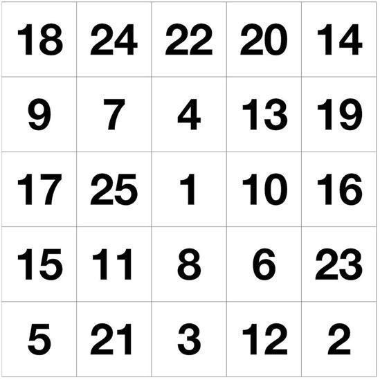 Таблица Шульте | Думать подано | Яндекс Дзен
