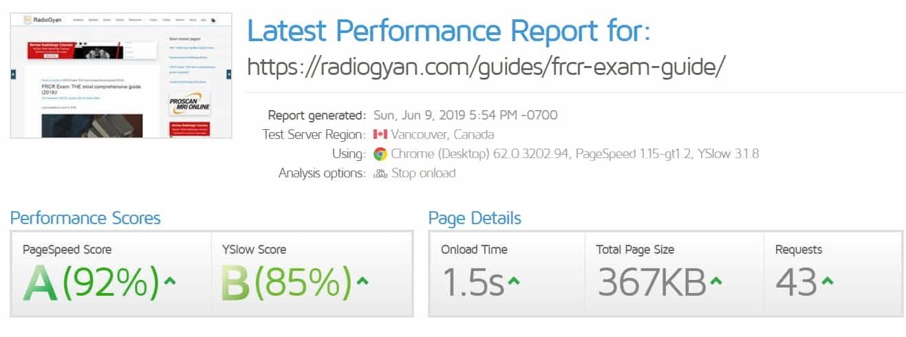 Web page performance for RadioGyan