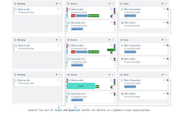 GitHub (Enterprise) Projects Plus