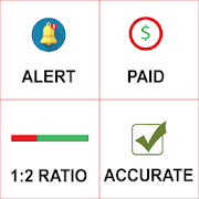 Forex Trading Signals and Alerts Daily App Premium