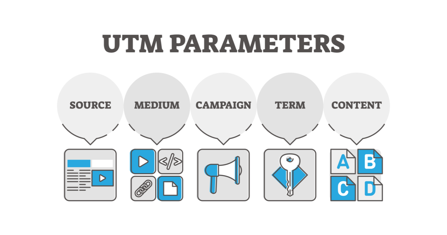 UTM parameter examples