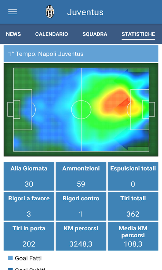 Serie A TIM- screenshot