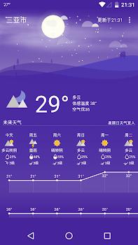 Holi天气