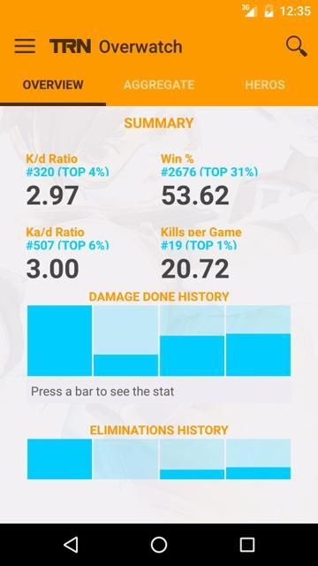 TRN Stats: Overwatch- screenshot