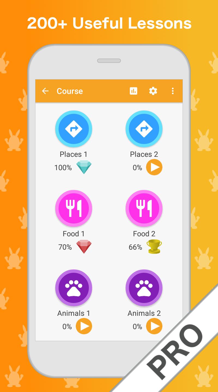 Learn Chinese Mandarin Language Pro Screenshot 1