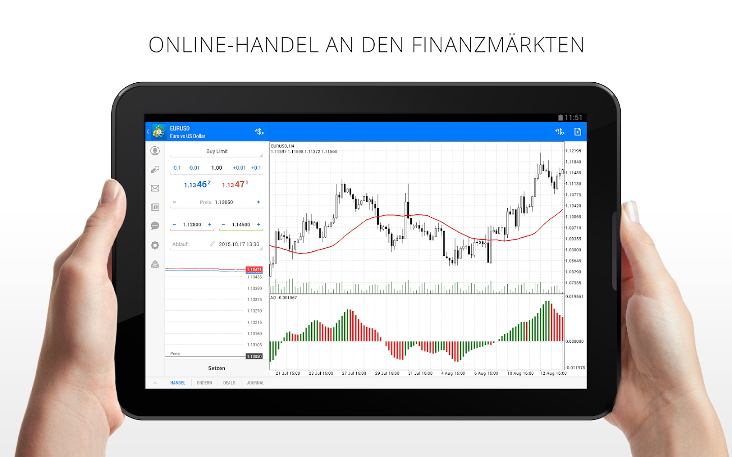 MetaTrader 5 – Screenshot