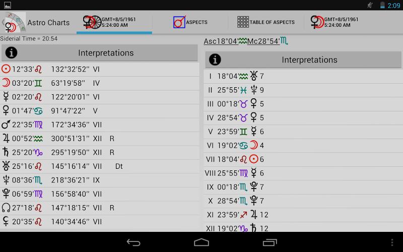 Astrological Charts Pro Screenshot 13