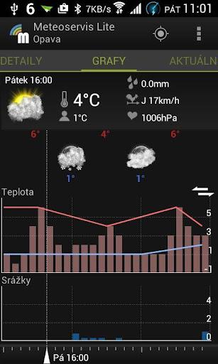 Meteoservis Lite|玩天氣App免費|玩APPs