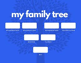 My Family Tree - Family Tree item