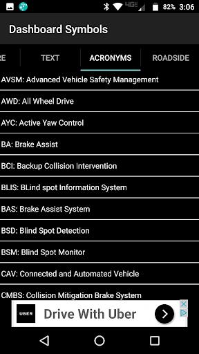 Vehicle Dashboard Symbols  screenshots 4