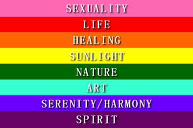 a gay and lesbian interpretation of Glossary of terms - lesbian / gay / bisexual / queersexual orientationthe  a  person can also be aromantic, meaning they do not experience romantic.