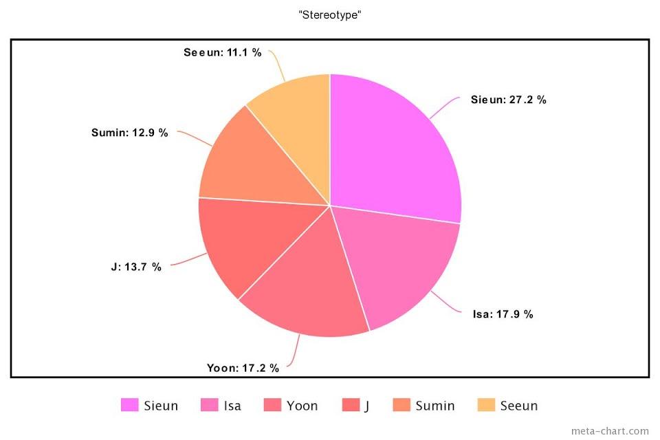 meta-chart - 2021-09-22T151530.982