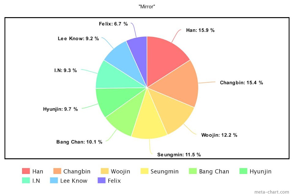 meta-chart - 2021-01-27T204052.183