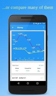 Trackendar - Habit Tracker - náhled