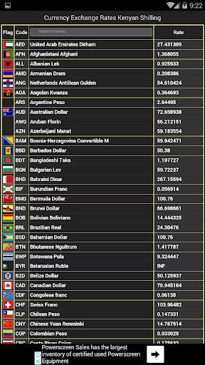 Currency Exchange Rates In Kenya Apk