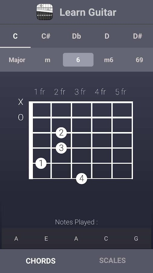 how to learn guitar scales reddit