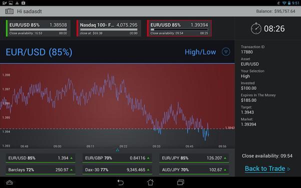 echtzeit charts fur binare optionen steuern