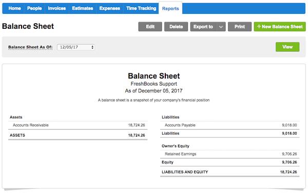 <span class='ent _balance_sheet'><span class='ent _balance_sheet'><span class='ent _balance_sheet'><span class='ent _balance_sheet'><span class='ent _balance_sheet'><span class='ent _balance_sheet'><span class='ent _balance_sheet'><span class='ent _balance_sheet'><span class='ent _balance_sheet'><span class='ent _balance_sheet'><span class='ent _balance_sheet'><span class='ent _balance_sheet'><span class='ent _balance_sheet'><span class='ent _balance_sheet'><span class='ent _balance_sheet'><span class='ent _balance_sheet'><span class='ent _balance_sheet'><span class='ent _balance_sheet'><span class='ent _balance_sheet'><span class='ent _balance_sheet'><span class='ent _balance_sheet'><span class='ent _balance_sheet'><span class='ent _balance_sheet'><span class='ent _balance_sheet'><span class='ent _balance_sheet'><span class='ent _balance_sheet'>balance sheet</span></span></span></span></span></span></span></span></span></span></span></span></span></span></span></span></span></span></span></span></span></span></span></span></span></span> generated using FreshBooks