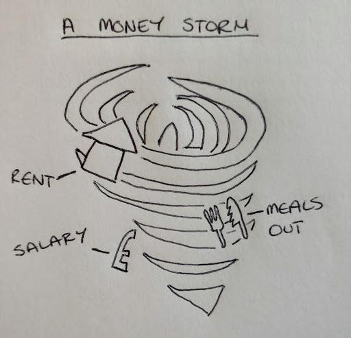A money storm