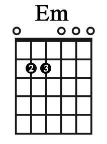 Cách bấm hợp âm Em (Mi thứ) - Học guitar thờ phượng