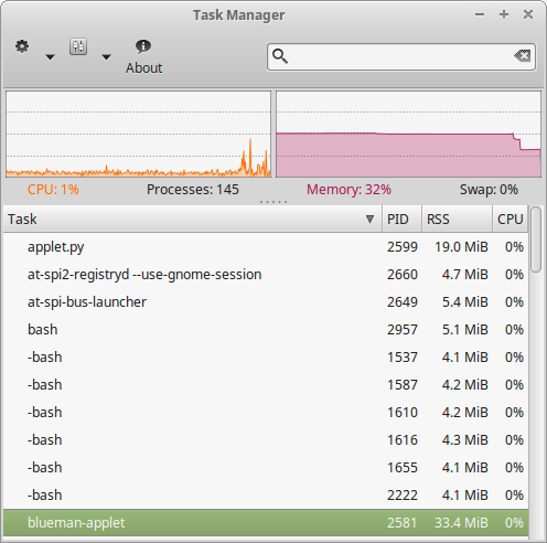 XFCE Task Manager Linux task manager