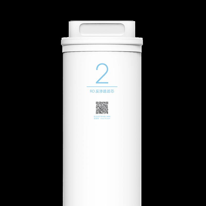 Lõi lọc nước thay thế số 2 cho máy lọc nước Xiaomi 1A