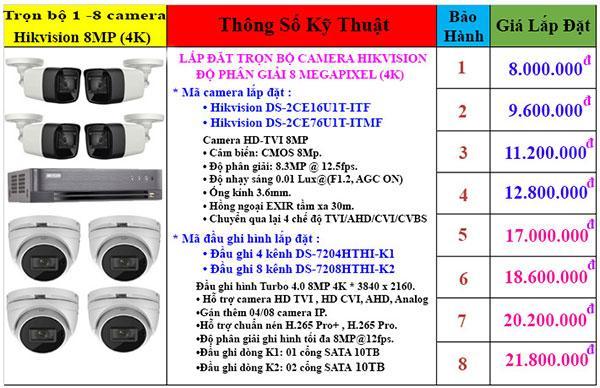 Toàn quốc - lắp đặt camera giá rẻ Cm3GzFxmuJ6VxoSZxDZxqGDaehNsPvh385Am9AJh8o8D277Mc-6xx0hyeXmE_BsrEFBfvMA7cQYyEArHs2NUO8BBwfzklK2Boj7TP_ttTYxdgNASrJK88mJNYfnkwtdd42Czhe4h