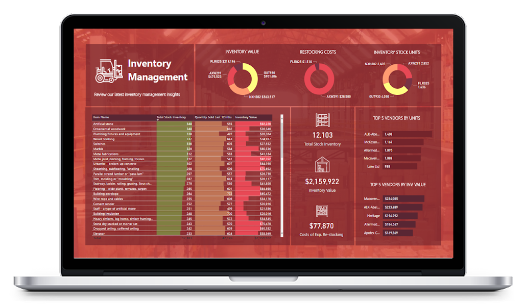 Inventory Management in Power BI Scenarios