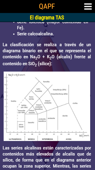 Diagrama QAPF: captura de pantalla