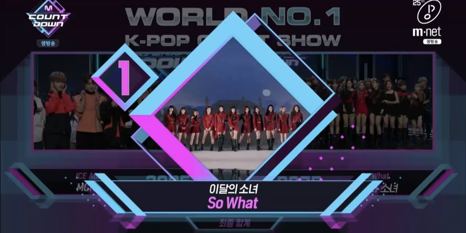 loona first win