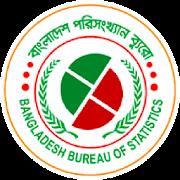 Population Clock of Bangladesh