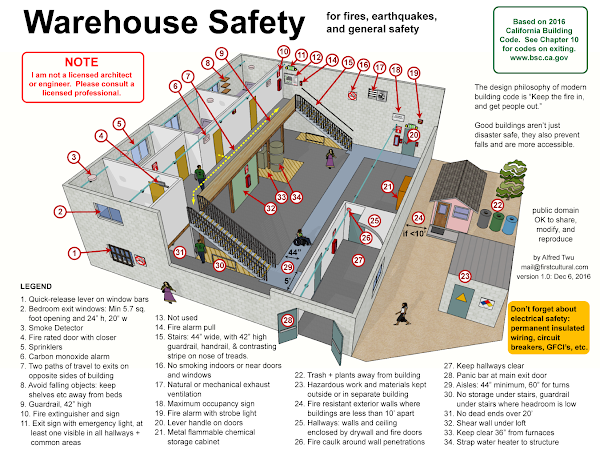 warehouse-safety-diagram-161206.png